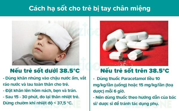 chua-tay-chan-mieng chữa tay chân miệng